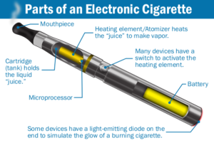_Electronic_cigarette